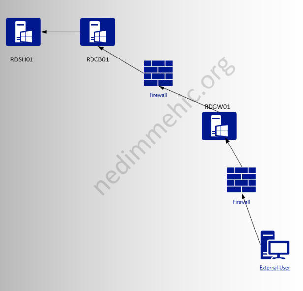 2018-03-11 12_29_41-Drawing2 - Visio Professional (Product Activation Failed).png