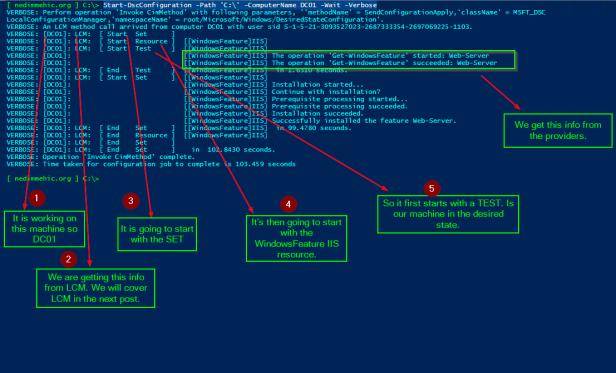 Desired State Configuration (DSC) – Get Started – Nedim's IT CORNER
