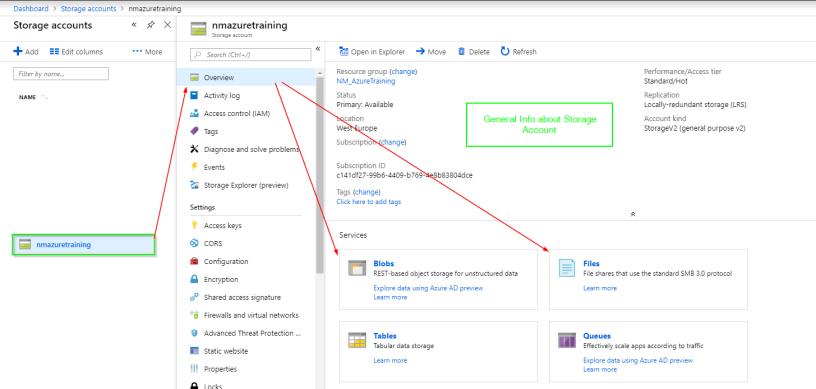 Microsoft Azure – Storage Accounts – Part 1 – Nedim's IT CORNER