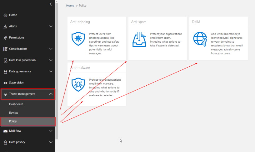 Office 365 Exchange Online Protection (EOP) – (Introduction