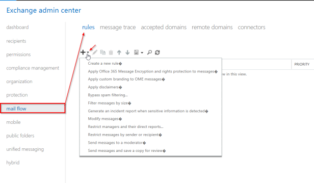 Office 365 Exchange Online Protection (EOP) – Mail Flow